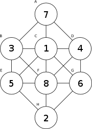 digits1-8-s